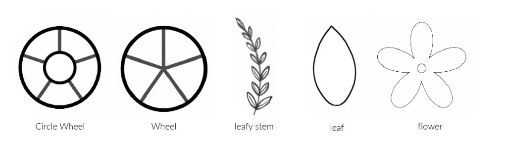 Five shapes for embroidery. Circle wheel, 5 spoke wheel, leafy stem, single leave and five petal flower.